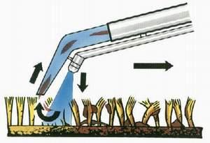 Принцип работы моющего пылесоса